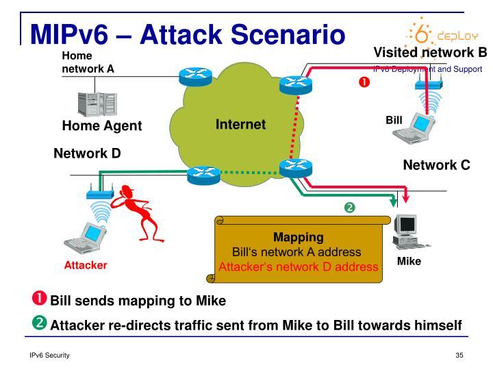 MIPv6 – Attack Scenario