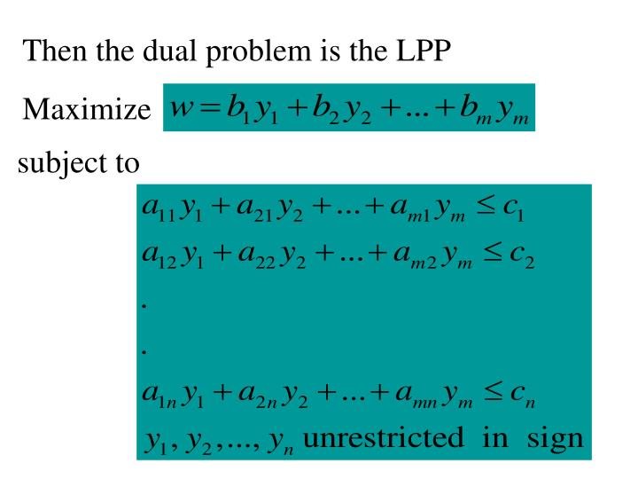 Then the dual problem is the LPP