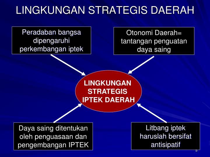 LINGKUNGAN STRATEGIS DAERAH