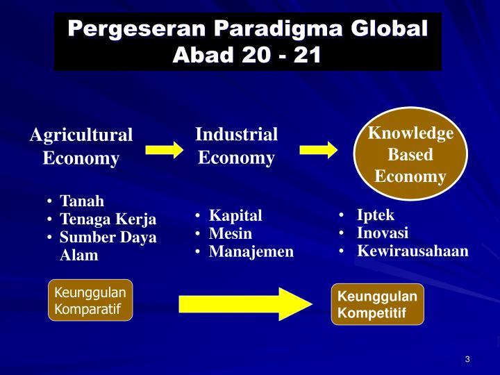 Pergeseran Paradigma Global
