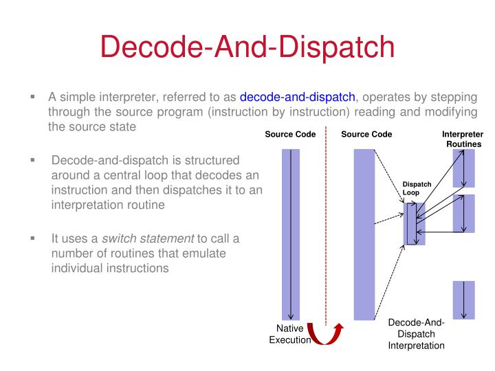 Decode-And-Dispatch