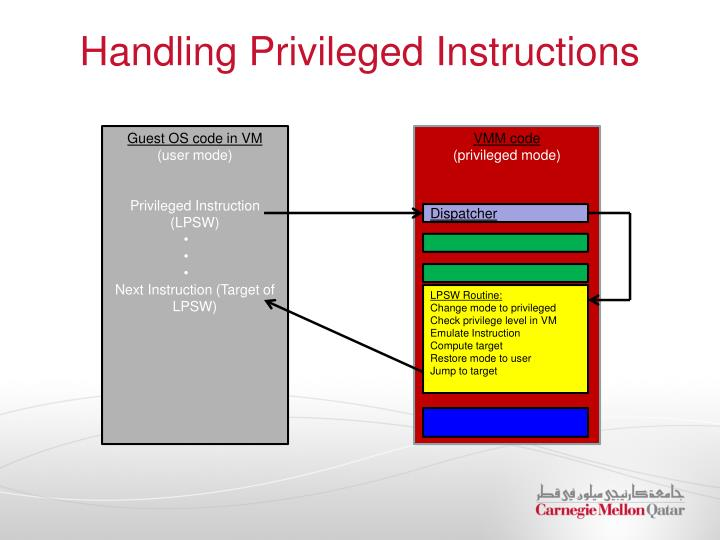 Handling Privileged Instructions