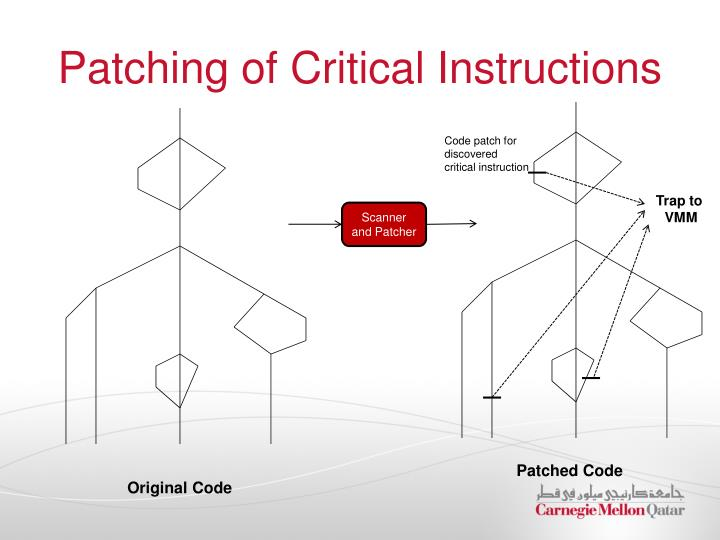 Patching of Critical Instructions