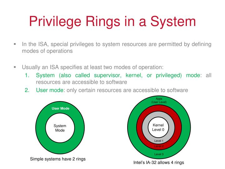 Privilege Rings in a System