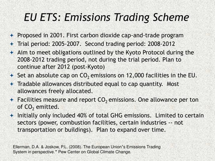 EU ETS: Emissions Trading Scheme