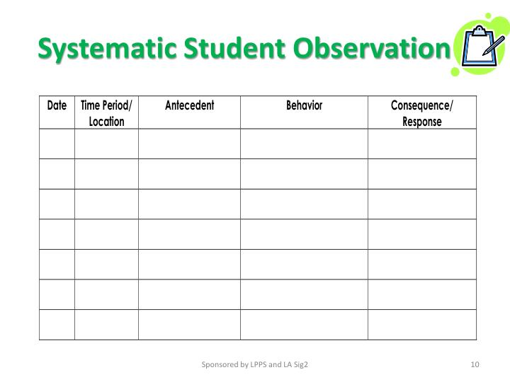 Systematic Student Observation