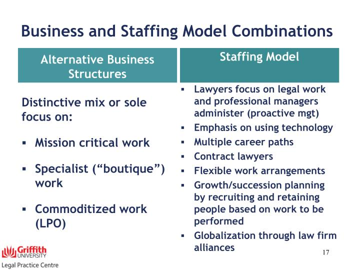 critically evaluate whether flexible working arrangements The local human resources office should consult with elr when considering flexible work arrangements to anticipate and address potential issues  evaluate whether .