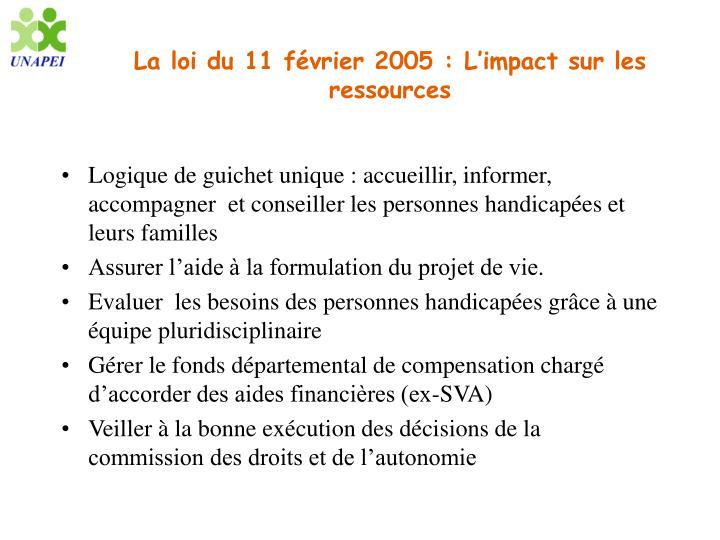 La loi du 11 février 2005 : L'impact sur les ressources