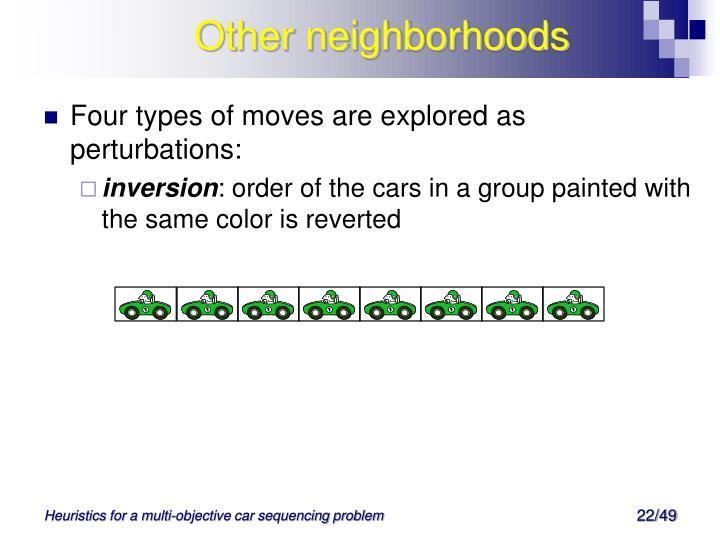 Other neighborhoods