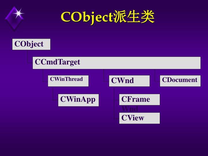 CObject