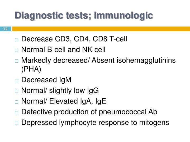 Diagnostic tests; immunologic