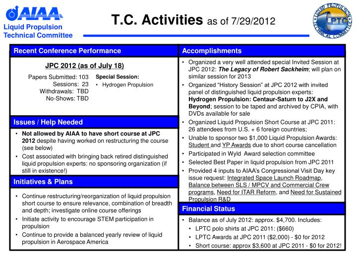 T c activities as of 7 29 2012