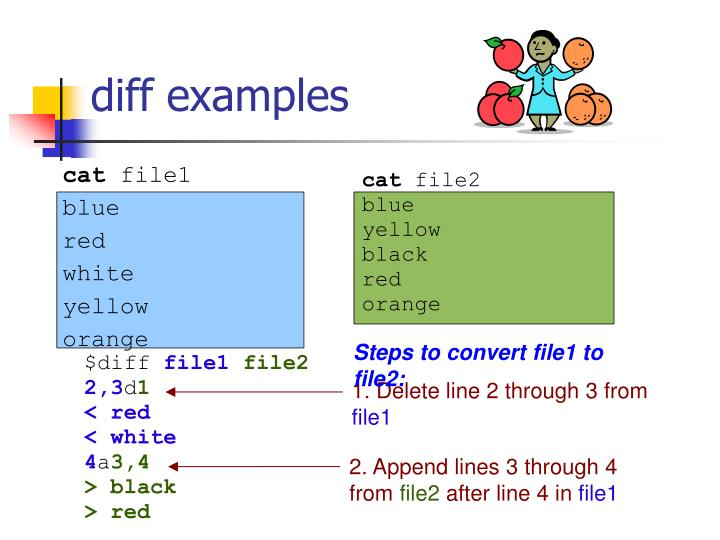 diff examples