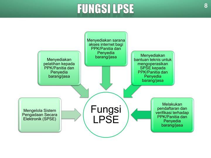 FUNGSI LPSE
