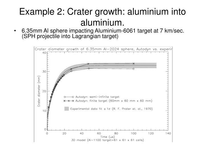 Example 2: Crater growth: aluminium into aluminium.