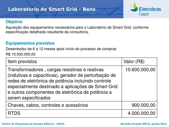 Laboratrio de Smart Grid - Bens