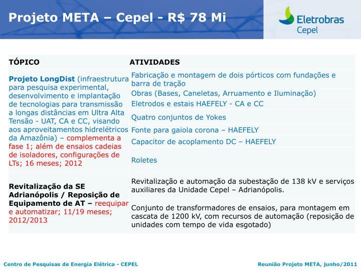 Projeto META – Cepel - R$ 78 Mi