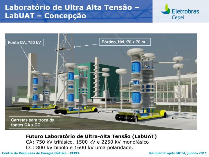 Fonte CA, 750 kV