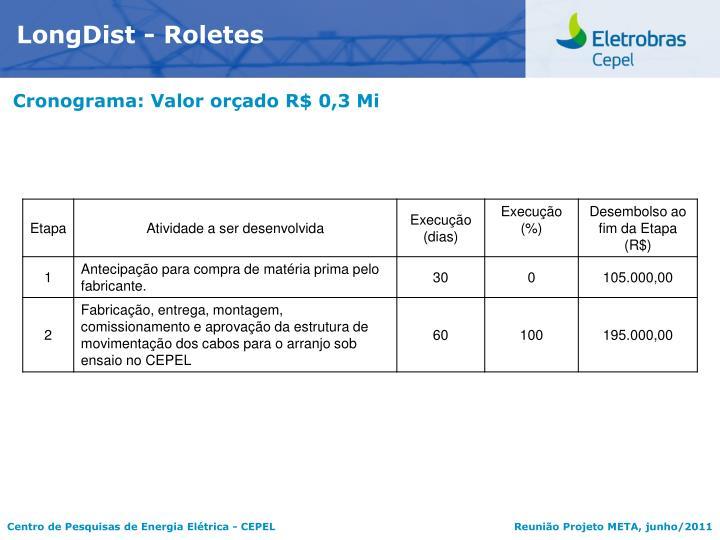 LongDist - Roletes