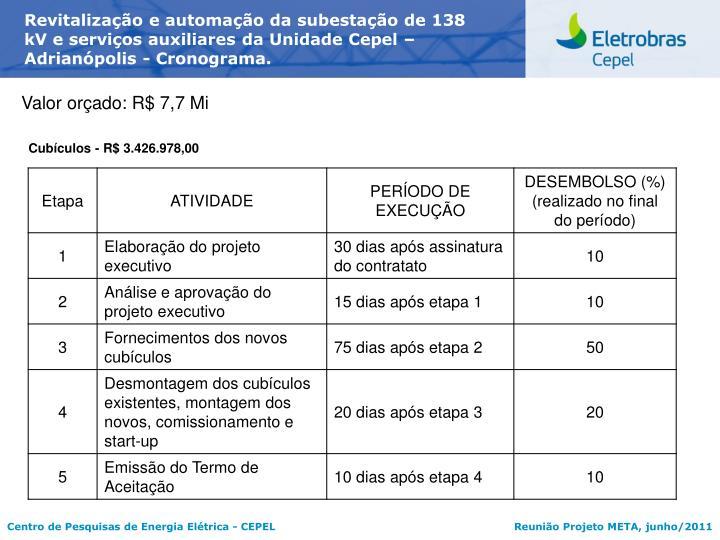 Revitalização e automação da subestação de 138 kV e serviços auxiliares da Unidade Cepel – Adrianópolis - Cronograma.