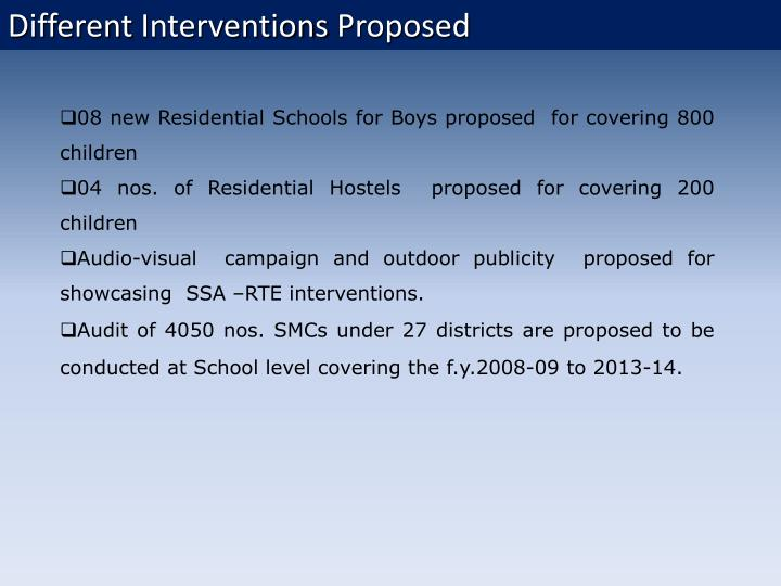 Different Interventions Proposed