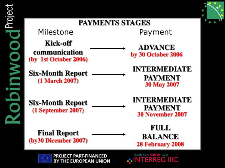 PAYMENTS STAGES