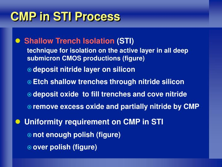 CMP in STI Process