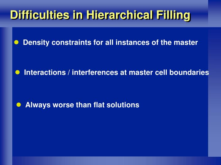 Difficulties in Hierarchical Filling