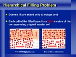 hierarchical filling problem