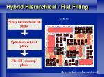 hybrid hierarchical flat filling