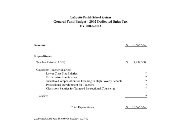 General Fund Budget - 2002 Dedicated Sales Tax