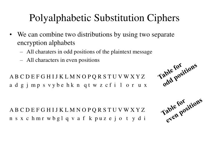 Polyalphabetic Substitution Ciphers