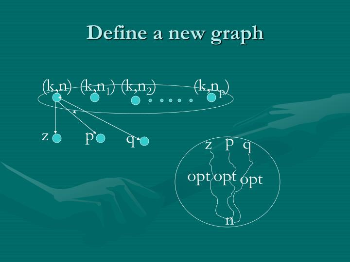 Define a new graph