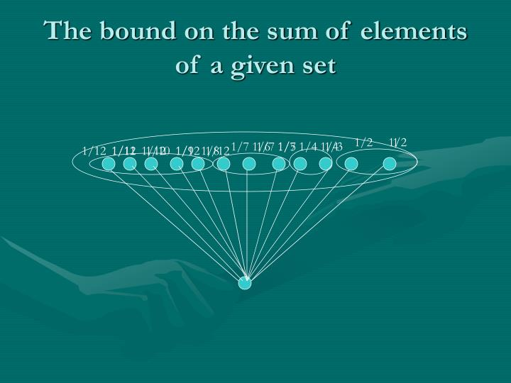 The bound on the sum of elements of a given set