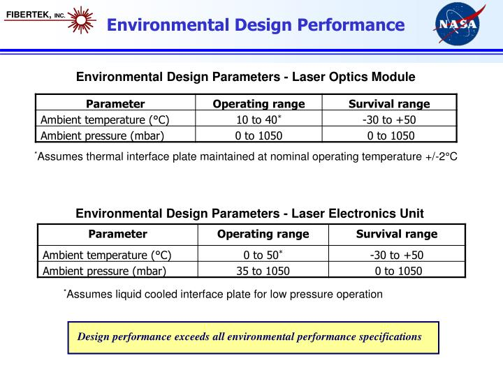 Environmental Design Performance