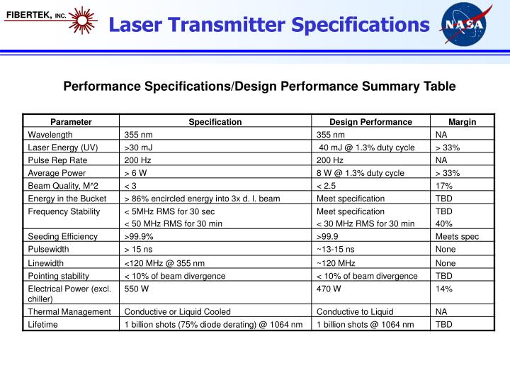 Laser Transmitter Specifications