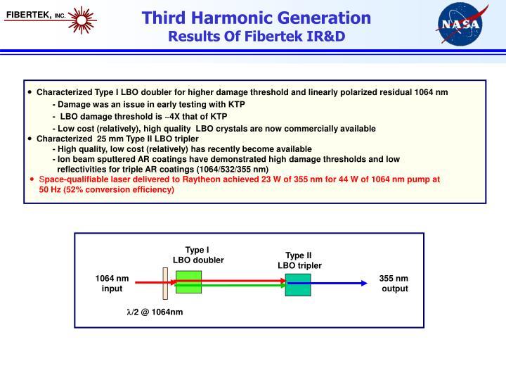 Third Harmonic Generation