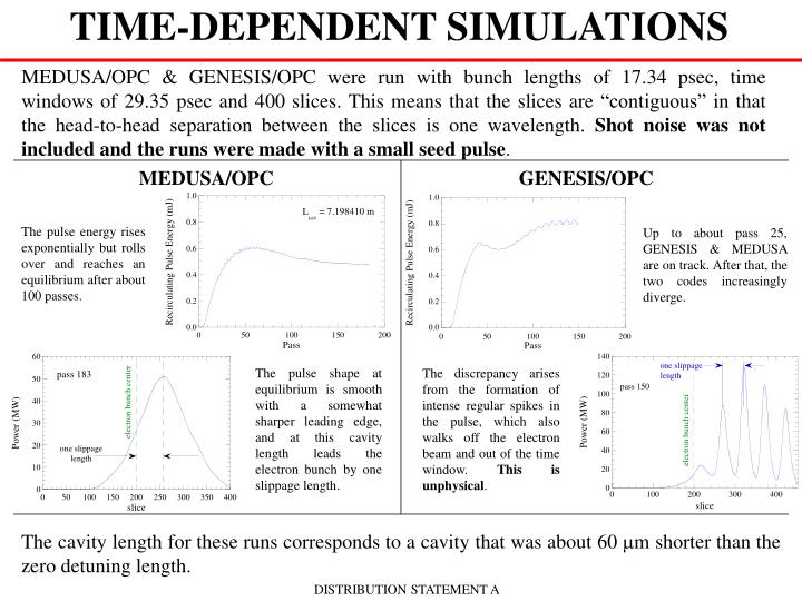 TIME-DEPENDENT SIMULATIONS