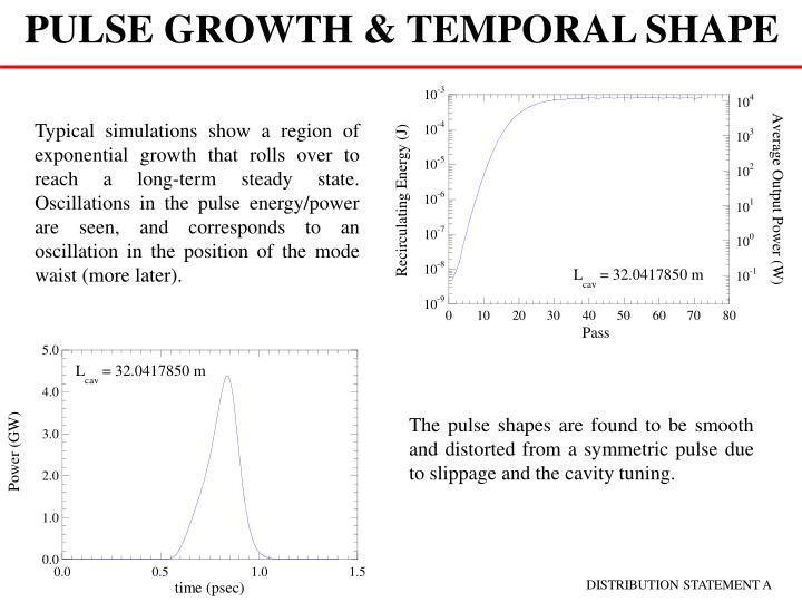 PULSE GROWTH & TEMPORAL SHAPE