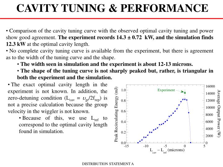 CAVITY TUNING & PERFORMANCE