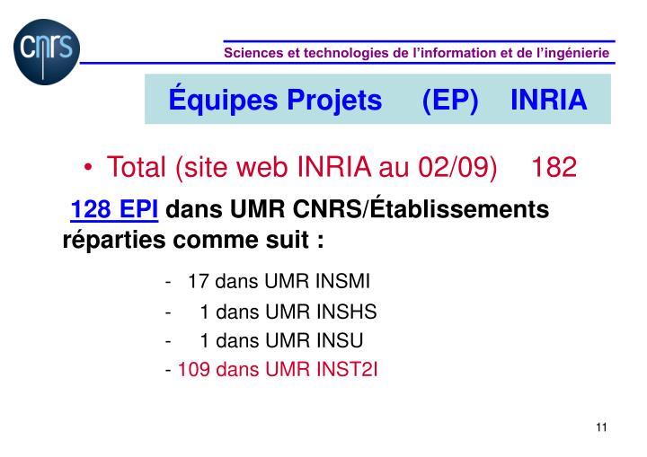 Équipes Projets     (EP)    INRIA