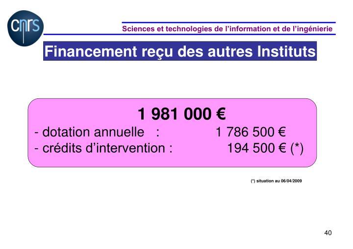 Financement reçu des autres Instituts