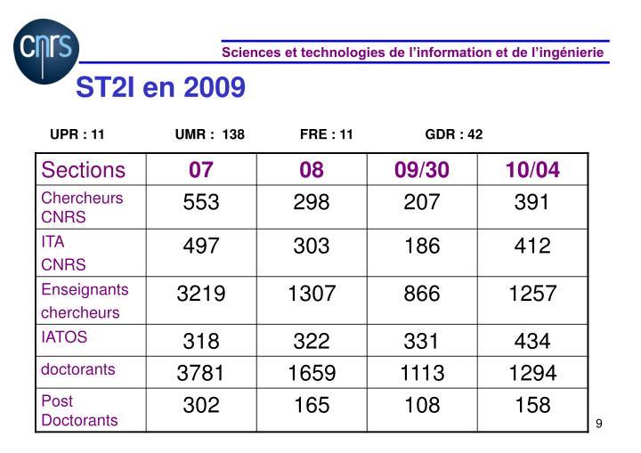 ST2I en 2009