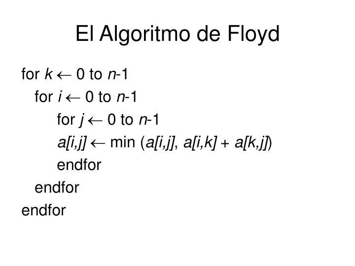 El Algoritmo de Floyd
