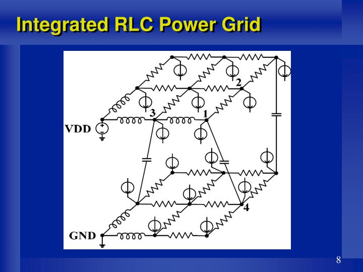 Integrated RLC Power Grid