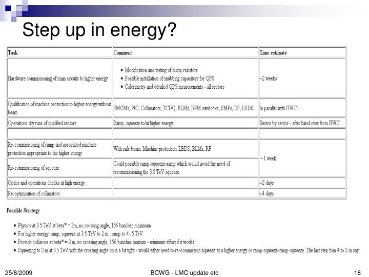 Step up in energy?