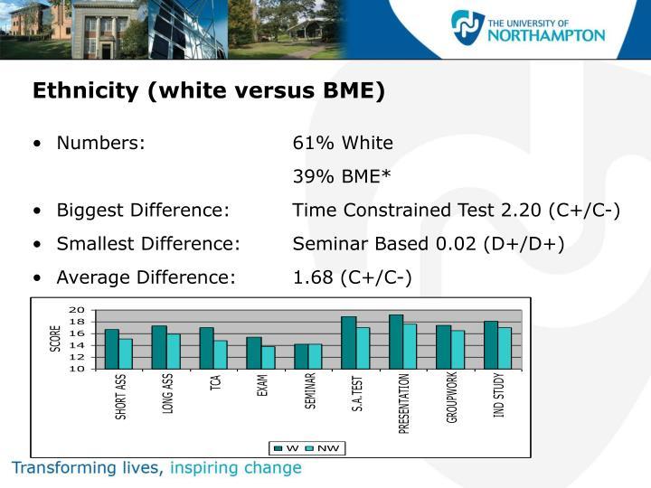 Ethnicity (white versus