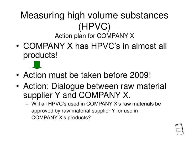 Measuring high volume substances (HPVC)