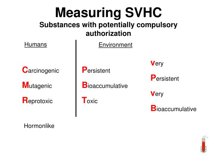 Measuring SVHC