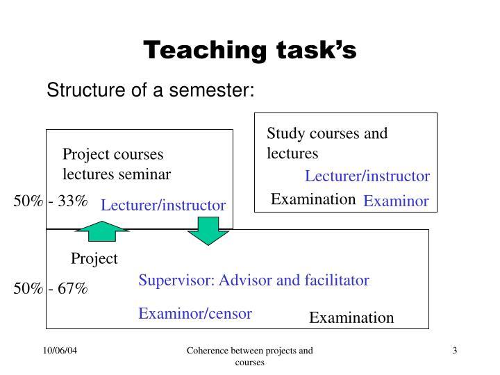 Teaching task's